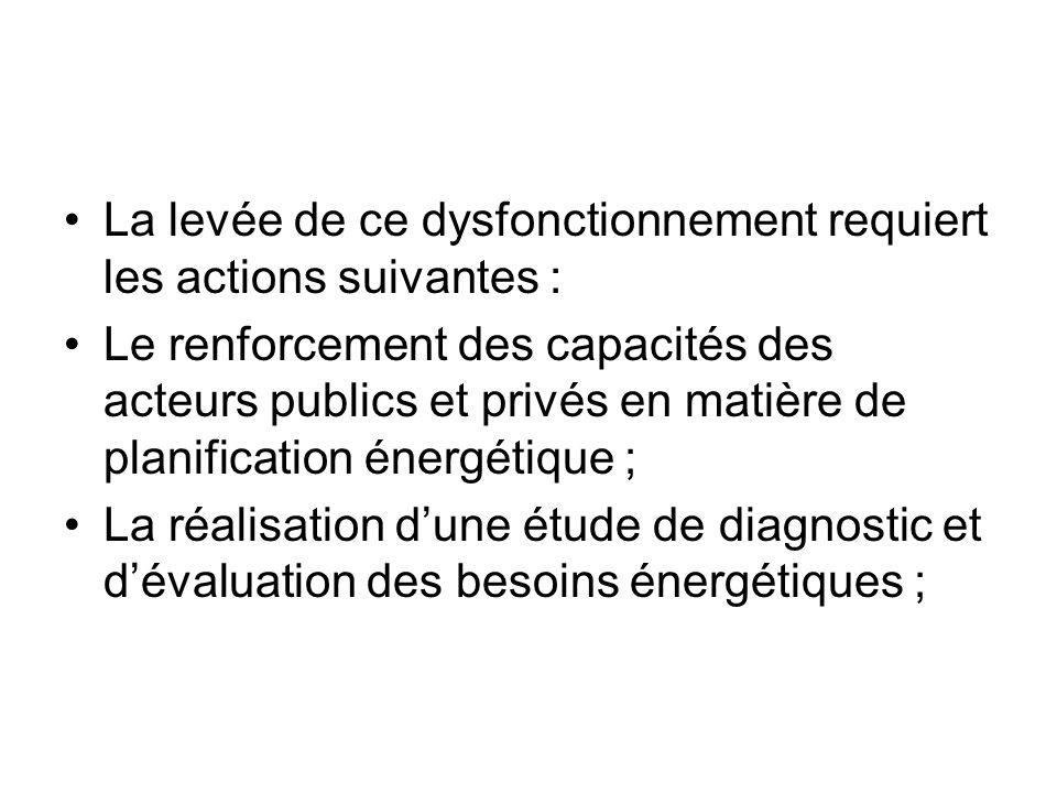 La levée de ce dysfonctionnement requiert les actions suivantes :
