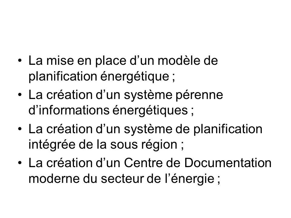 La mise en place d'un modèle de planification énergétique ;