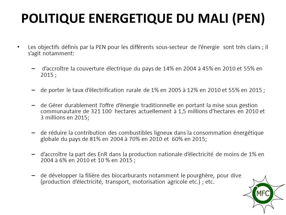 POLITIQUE ENERGETIQUE DU MALI (PEN)