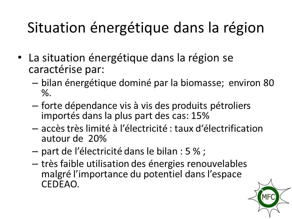 Situation énergétique dans la région
