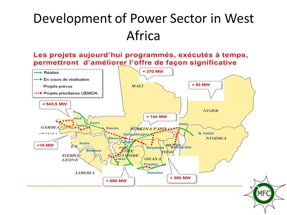 Development of Power Sector in West Africa