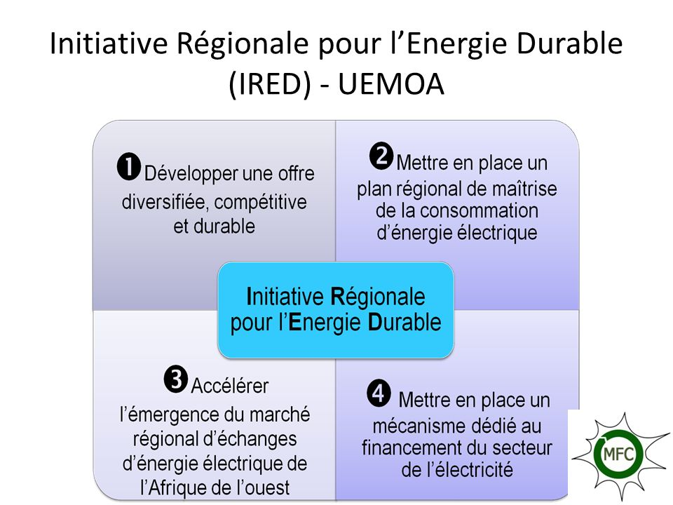 Initiative Régionale pour l'Energie Durable (IRED) - UEMOA