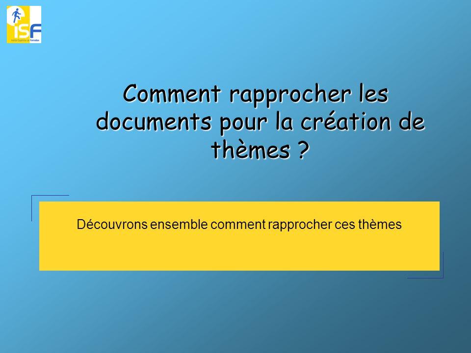 Comment rapprocher les documents pour la création de thèmes