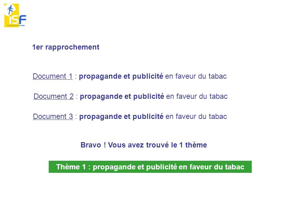 Document 1 : propagande et publicité en faveur du tabac