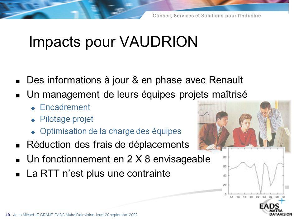 Impacts pour VAUDRION Des informations à jour & en phase avec Renault