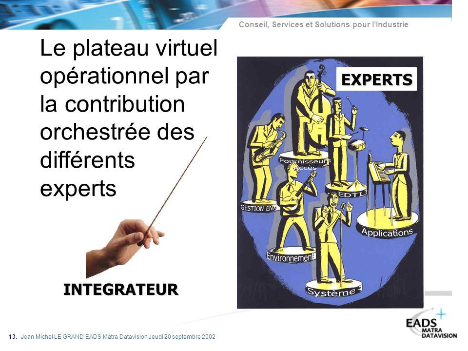 Le plateau virtuel opérationnel par la contribution orchestrée des différents experts