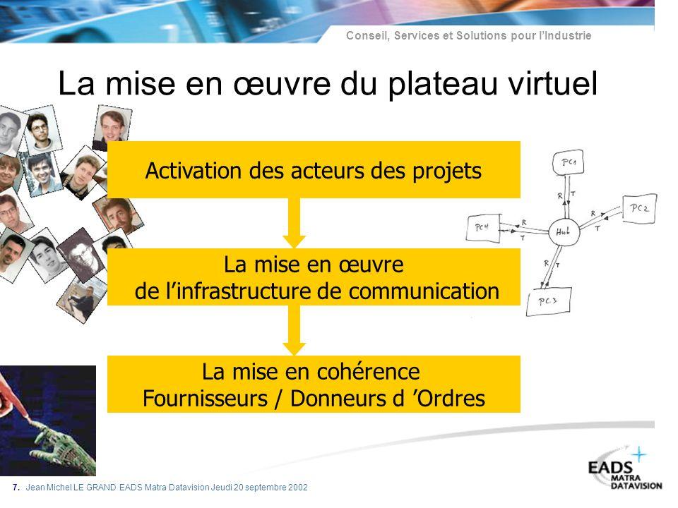 La mise en œuvre du plateau virtuel