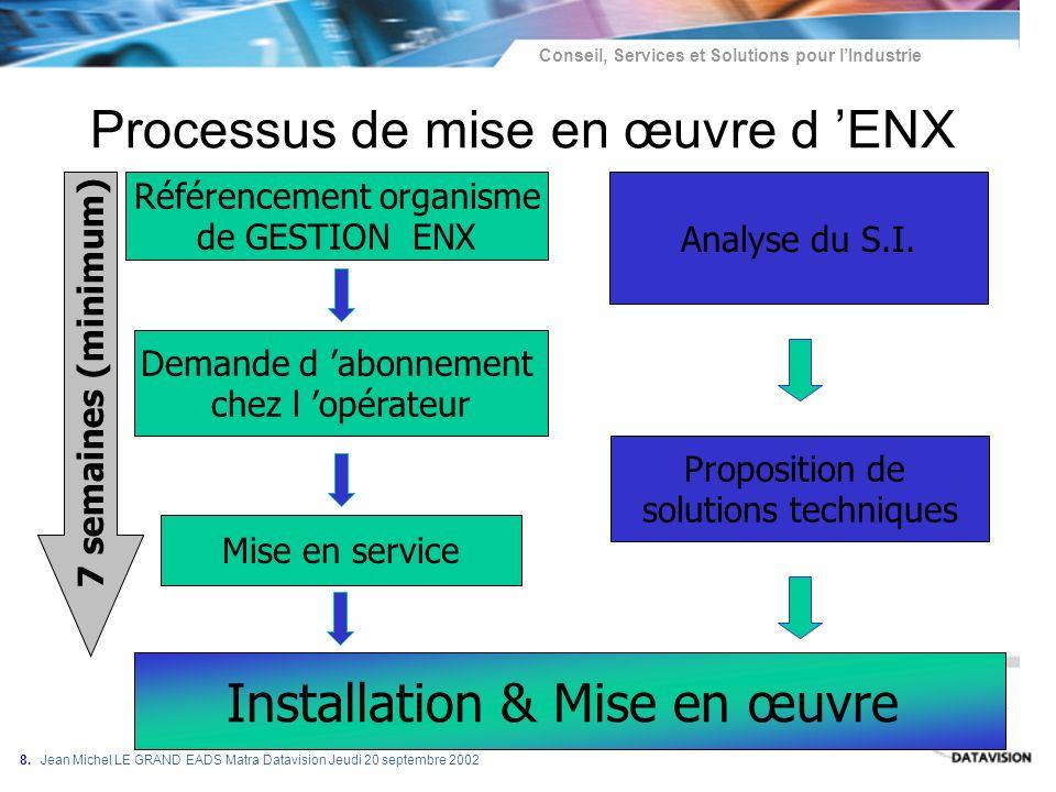 Processus de mise en œuvre d 'ENX