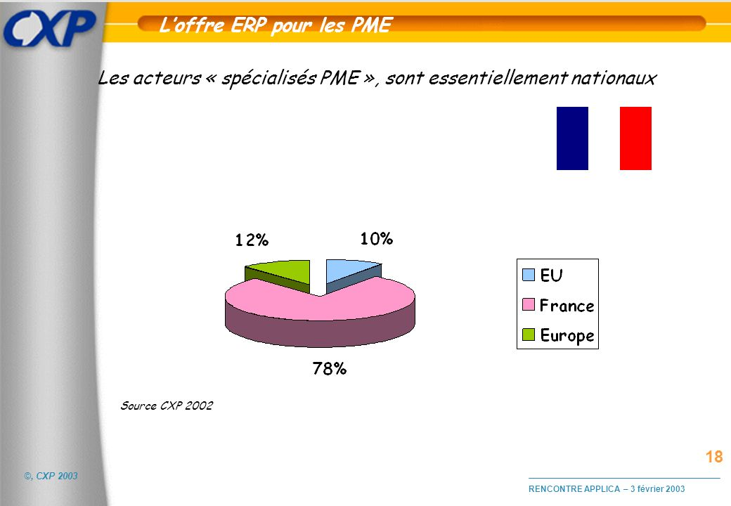 Les acteurs « spécialisés PME », sont essentiellement nationaux