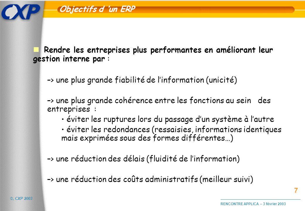 Objectifs d 'un ERP Rendre les entreprises plus performantes en améliorant leur gestion interne par :