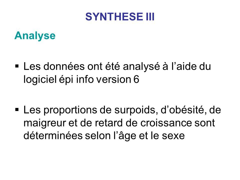 SYNTHESE III Analyse. Les données ont été analysé à l'aide du logiciel épi info version 6.