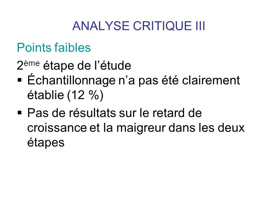 ANALYSE CRITIQUE III Points faibles. 2ème étape de l'étude. Échantillonnage n'a pas été clairement établie (12 %)
