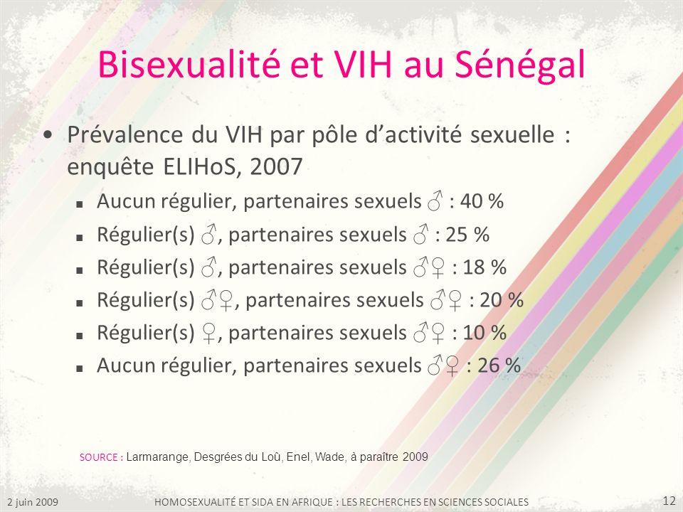 Bisexualité et VIH au Sénégal