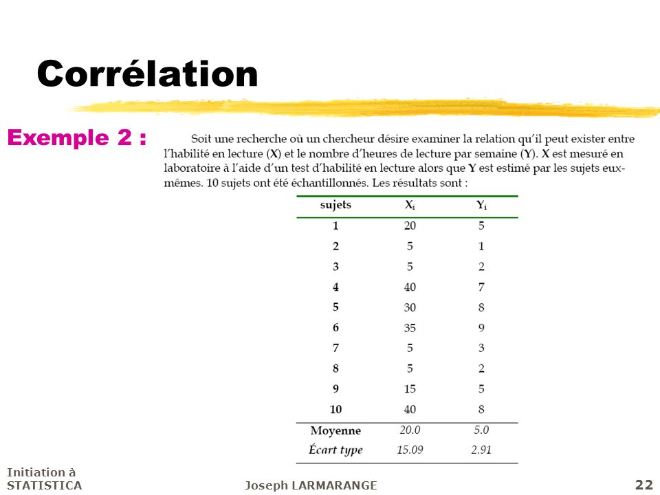 Corrélation Exemple 2 : Initiation à STATISTICA Joseph LARMARANGE