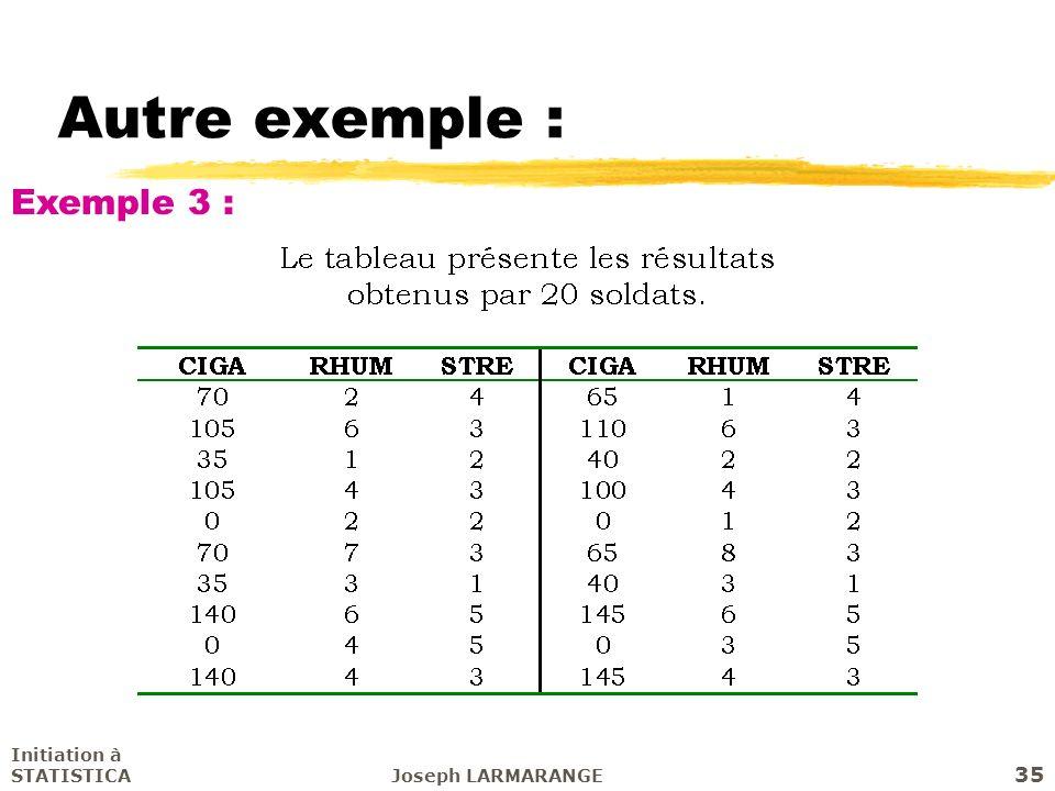 Autre exemple : Exemple 3 : Initiation à STATISTICA Joseph LARMARANGE