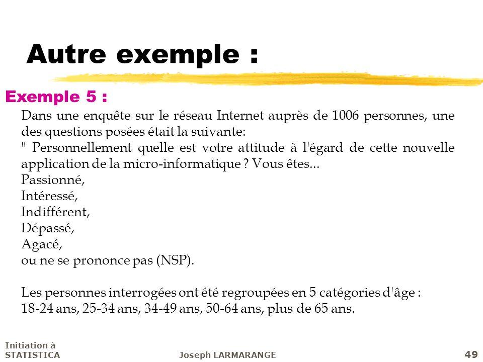 Autre exemple : Exemple 5 :