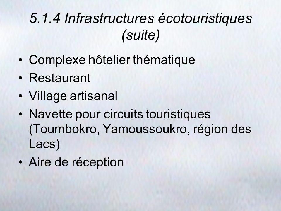 5.1.4 Infrastructures écotouristiques (suite)