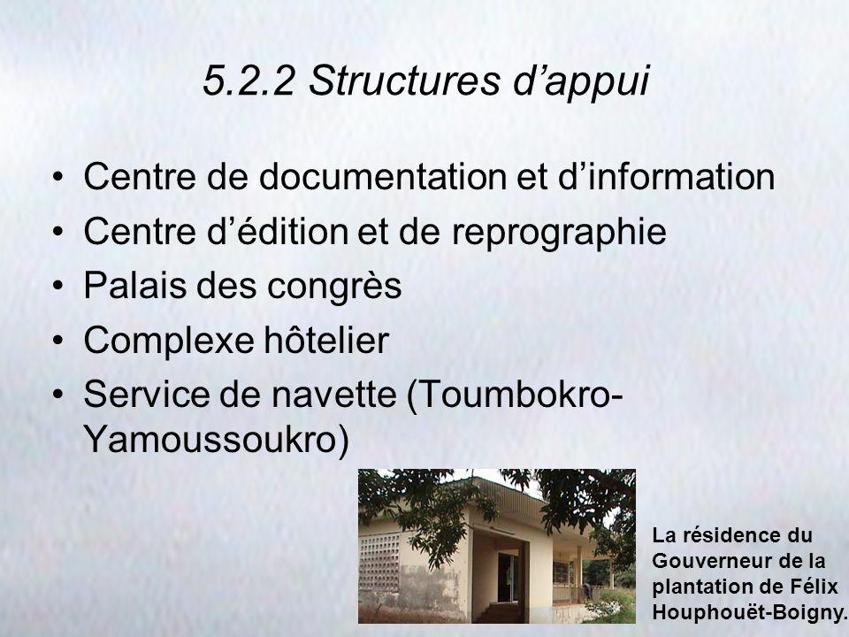 5.2.2 Structures d'appui Centre de documentation et d'information