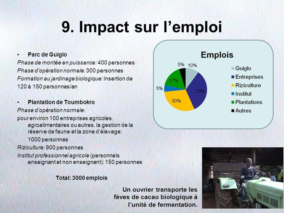 9. Impact sur l'emploiParc de Guiglo. Phase de montée en puissance: 400 personnes. Phase d'opération normale: 300 personnes.