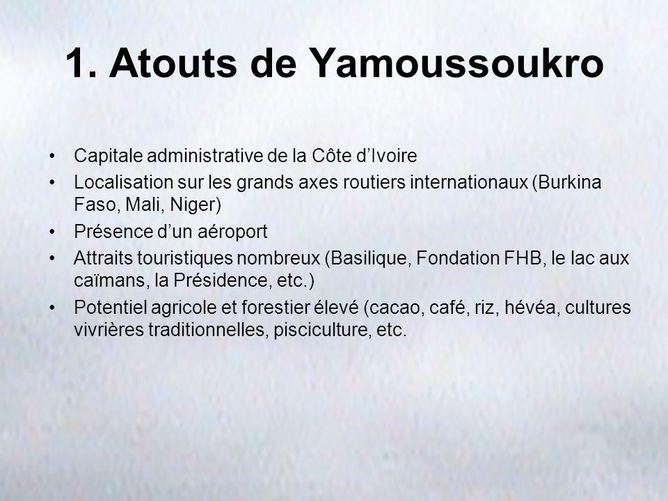 1. Atouts de Yamoussoukro