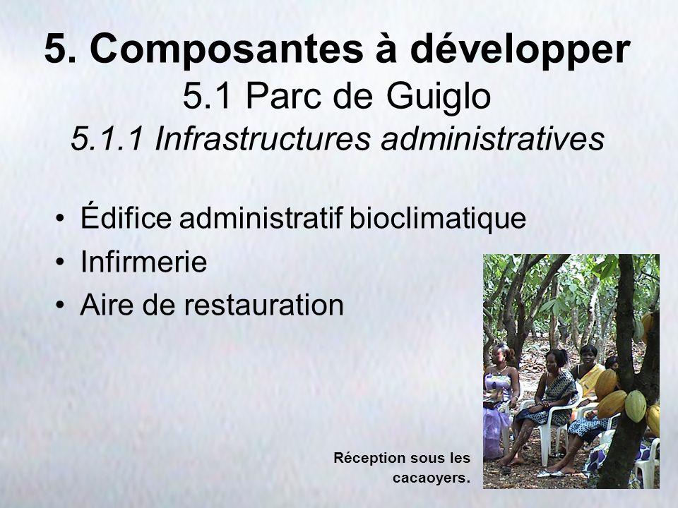 5. Composantes à développer 5. 1 Parc de Guiglo 5. 1