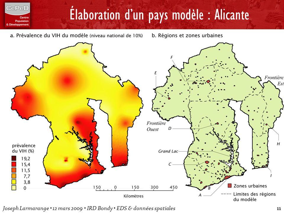 Élaboration d'un pays modèle : Alicante