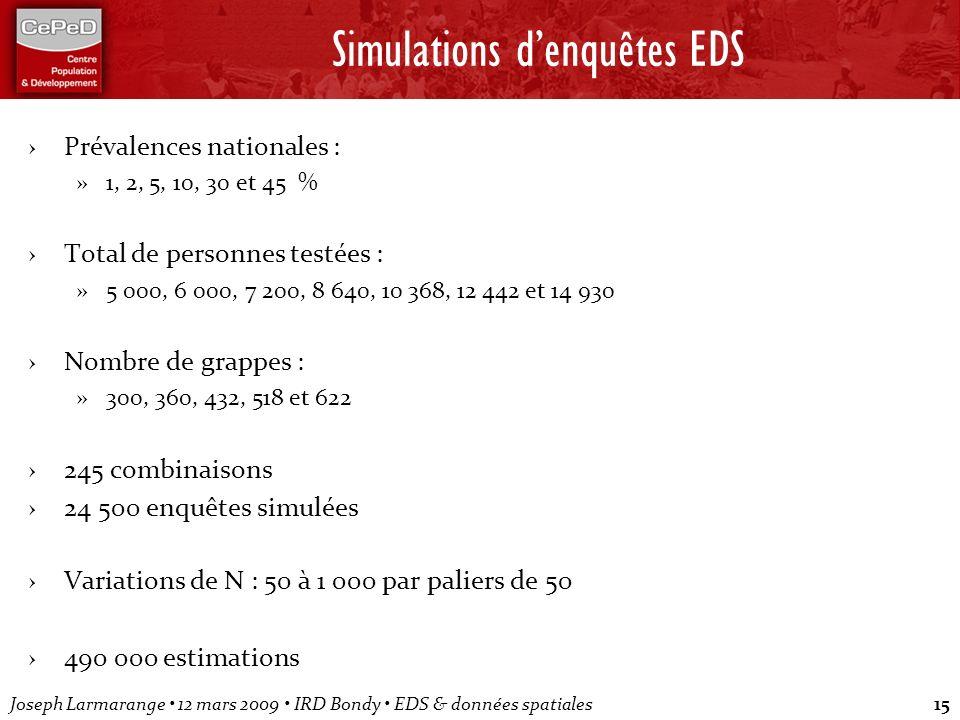 Simulations d'enquêtes EDS