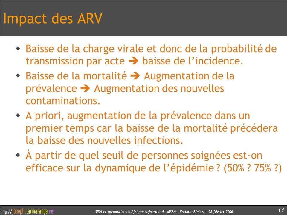 Impact des ARV Baisse de la charge virale et donc de la probabilité de transmission par acte  baisse de l'incidence.