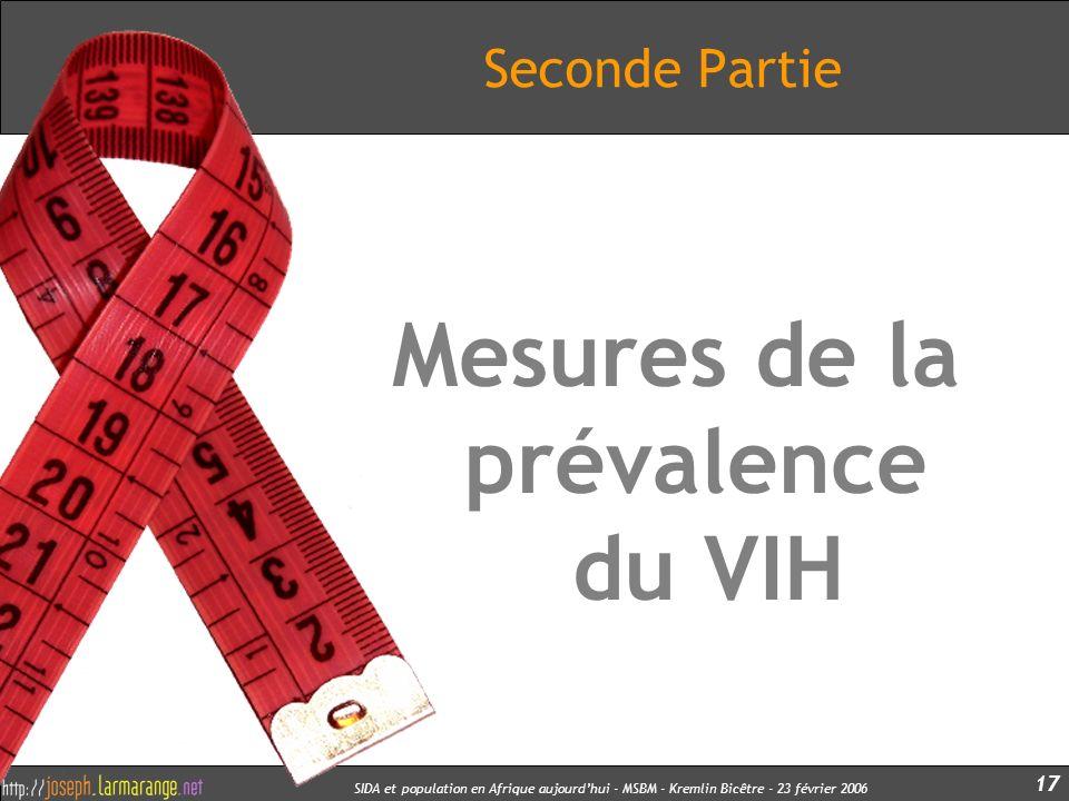 Mesures de la prévalence du VIH