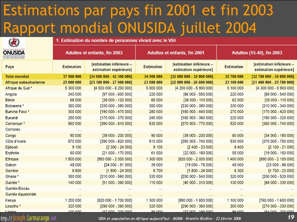Estimations par pays fin 2001 et fin 2003 Rapport mondial ONUSIDA juillet 2004