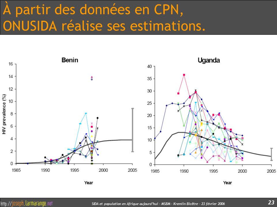 À partir des données en CPN, ONUSIDA réalise ses estimations.