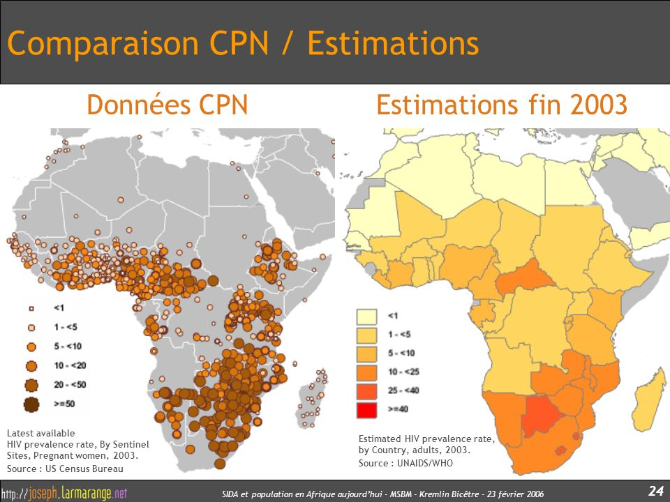Comparaison CPN / Estimations