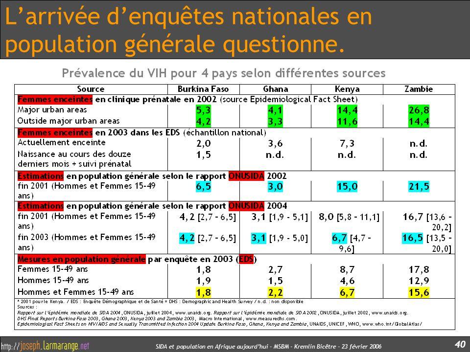 L'arrivée d'enquêtes nationales en population générale questionne.