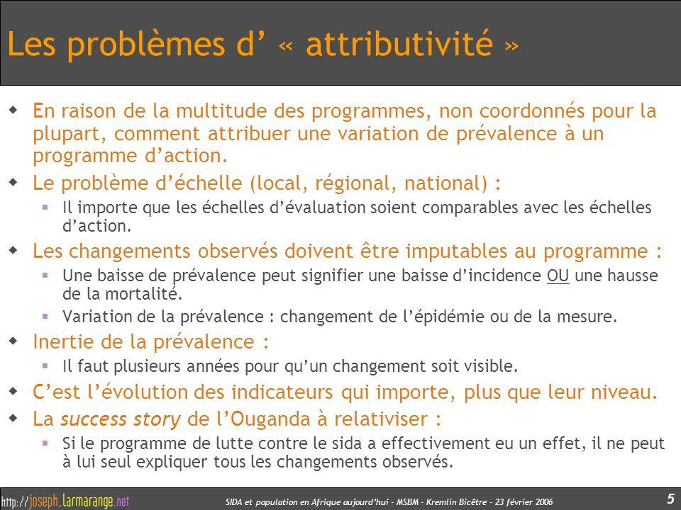 Les problèmes d' « attributivité »