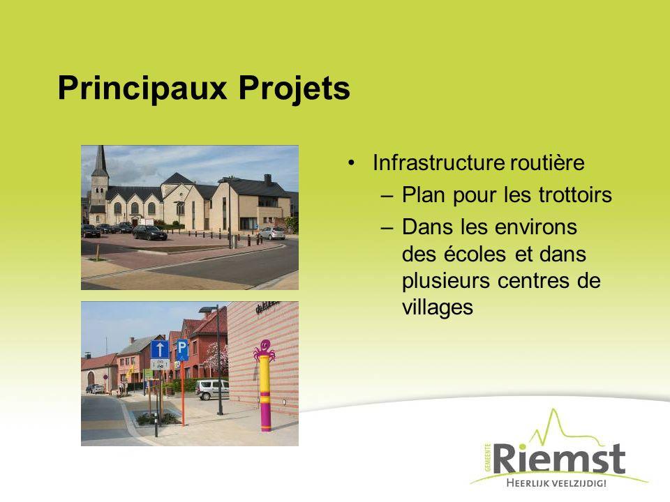 Principaux Projets Infrastructure routière Plan pour les trottoirs
