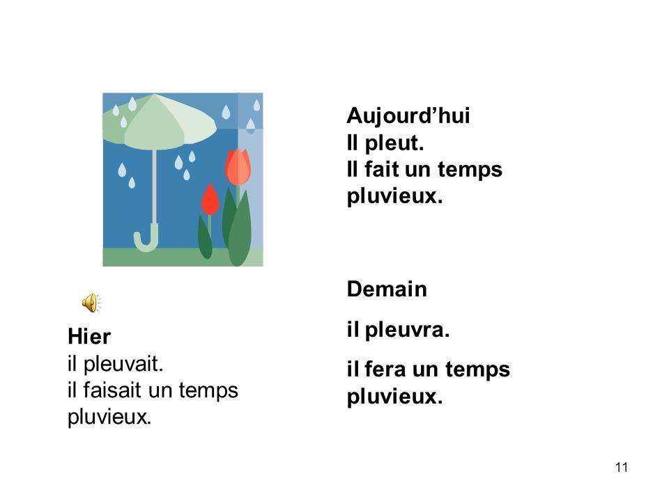 Aujourd'huiIl pleut. Il fait un temps pluvieux. Demain. il pleuvra. il fera un temps pluvieux. Hier.