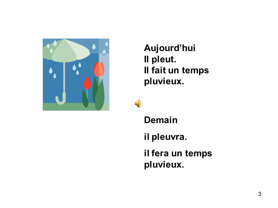 Aujourd'hui Il pleut. Il fait un temps pluvieux. Demain il pleuvra. il fera un temps pluvieux.