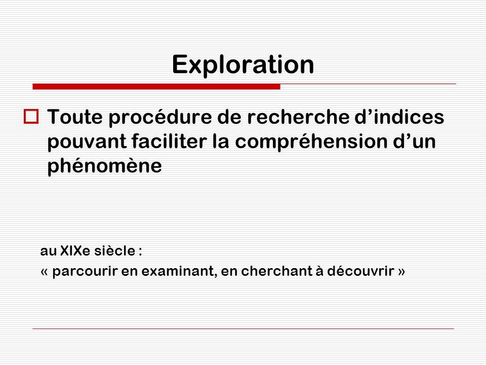 Exploration Toute procédure de recherche d'indices pouvant faciliter la compréhension d'un phénomène.