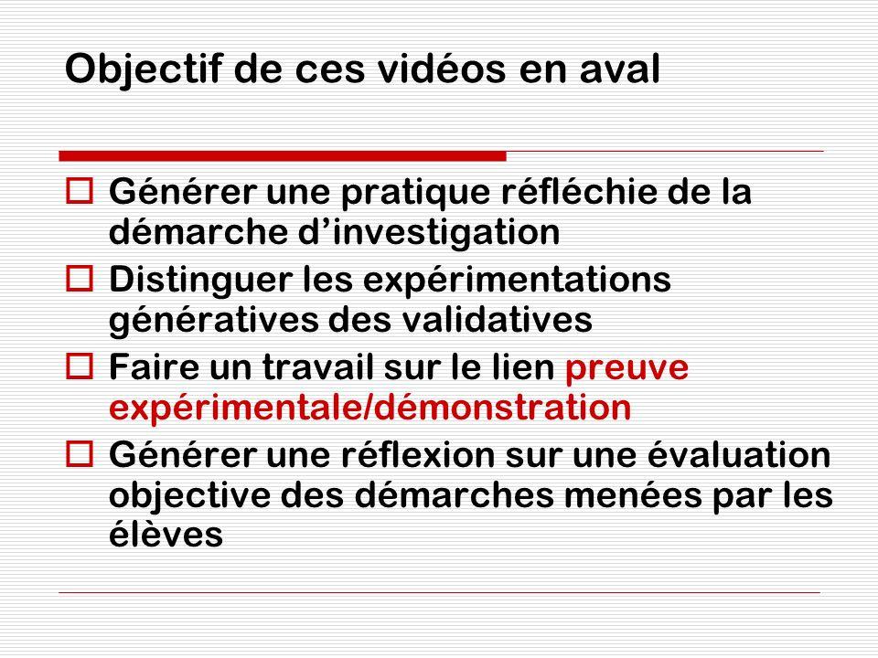 Objectif de ces vidéos en aval