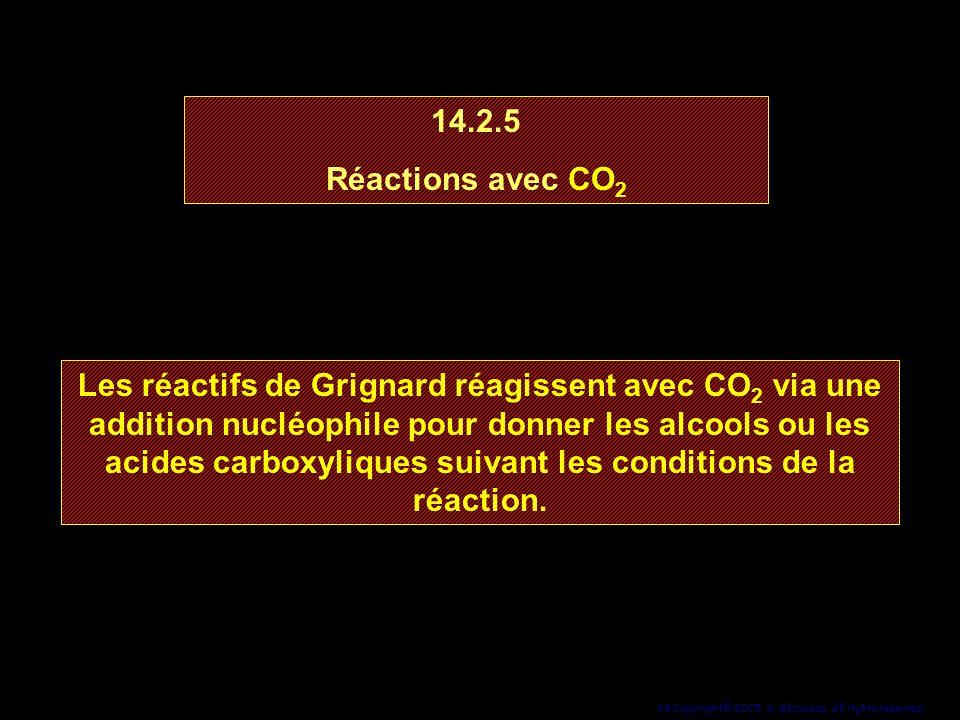 14.2.5Réactions avec CO2.