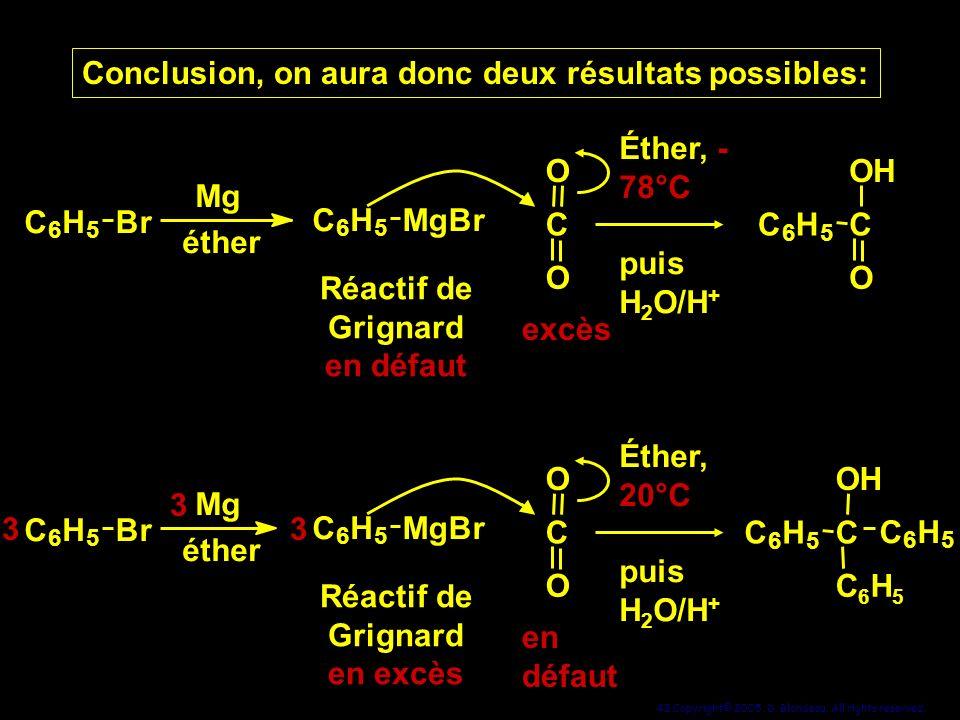 Réactif de Grignard en défaut Réactif de Grignard en excès