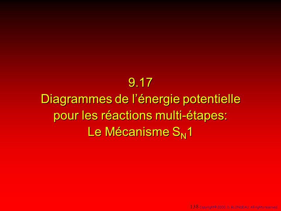 9.17 Diagrammes de l'énergie potentielle pour les réactions multi-étapes: Le Mécanisme SN1