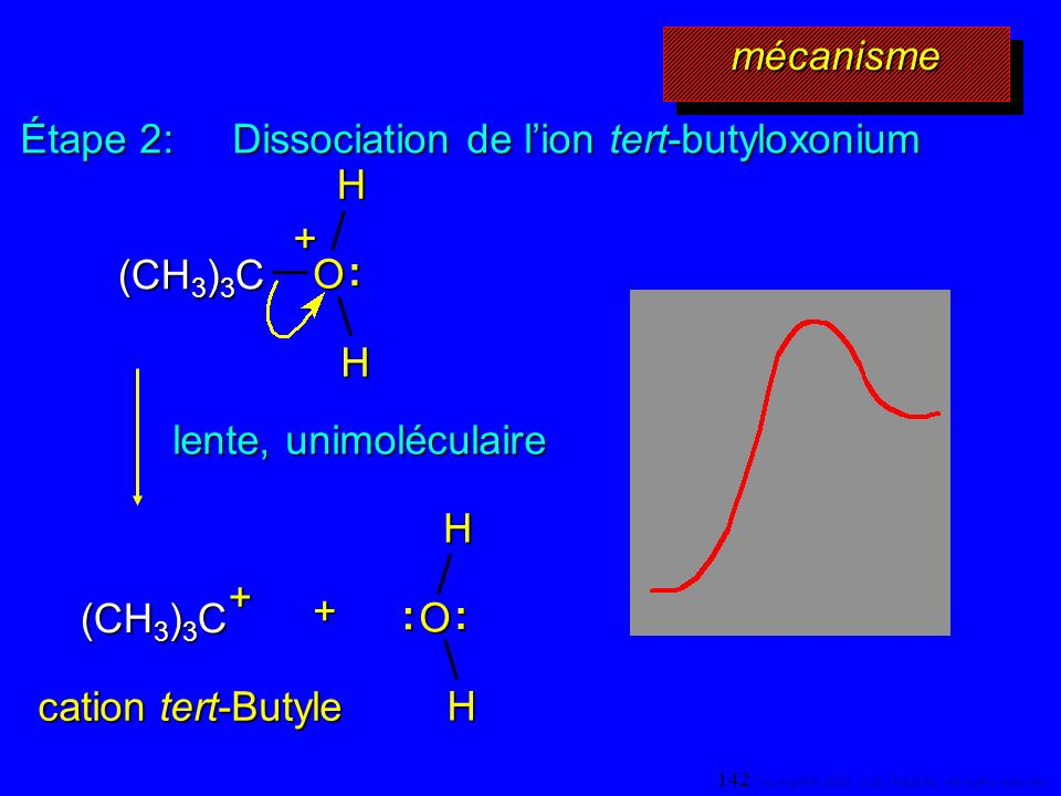 Étape 2: Dissociation de l'ion tert-butyloxonium