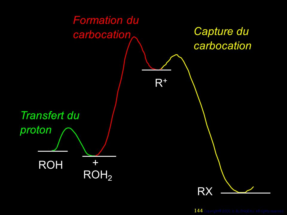 Formation du carbocation Capture du carbocation
