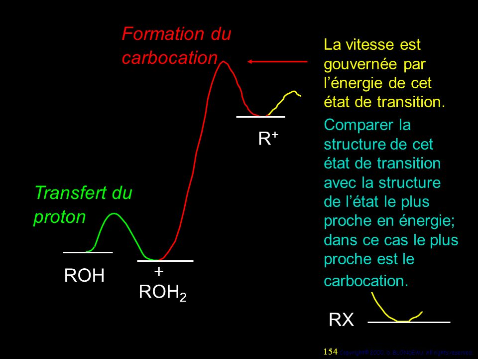 Formation du carbocation carbocation capture
