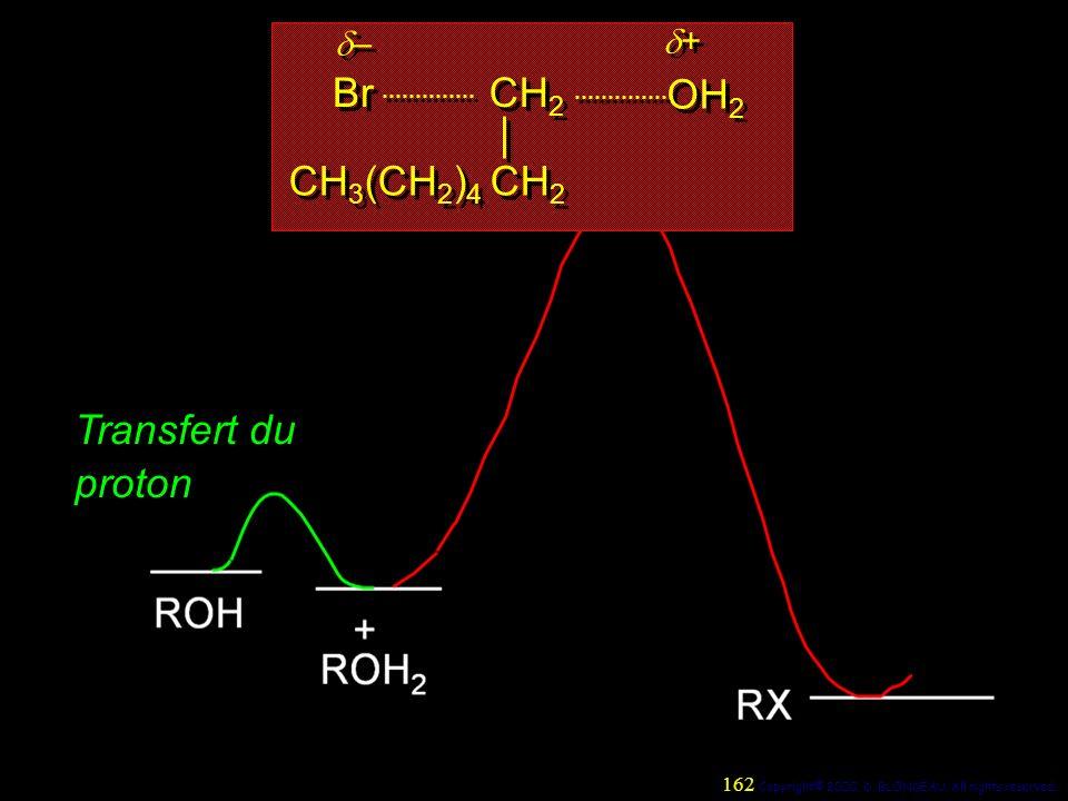 CH2 OH2 Br CH3(CH2)4 CH2 Transfert du proton d– d+ 31