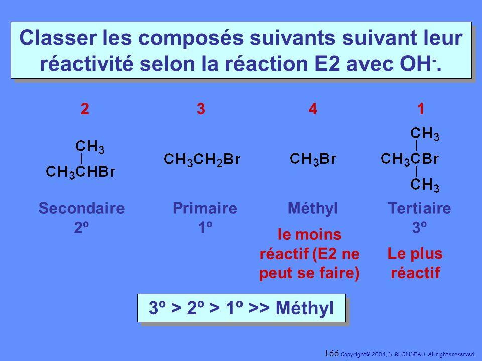 Classer les composés suivants suivant leur réactivité selon la réaction E2 avec OH-.
