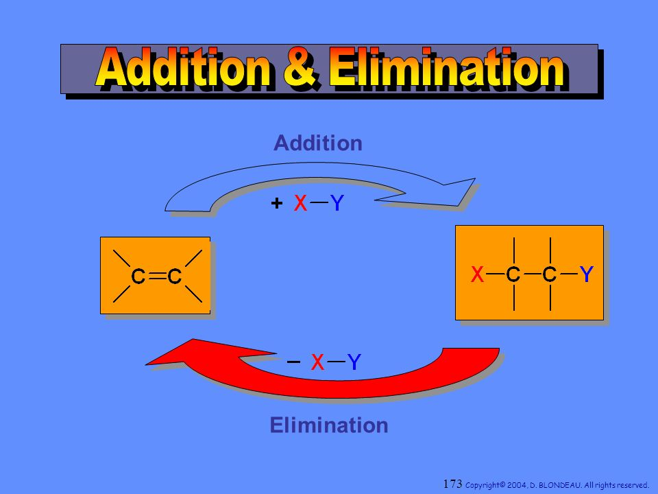 Addition & Elimination
