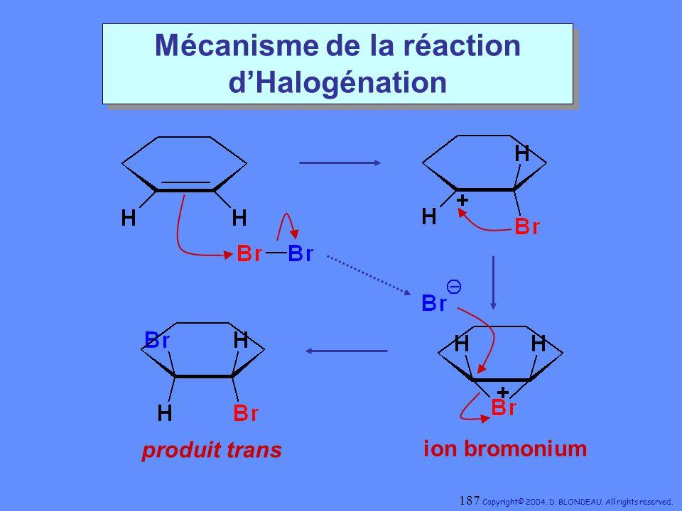 Mécanisme de la réaction d'Halogénation