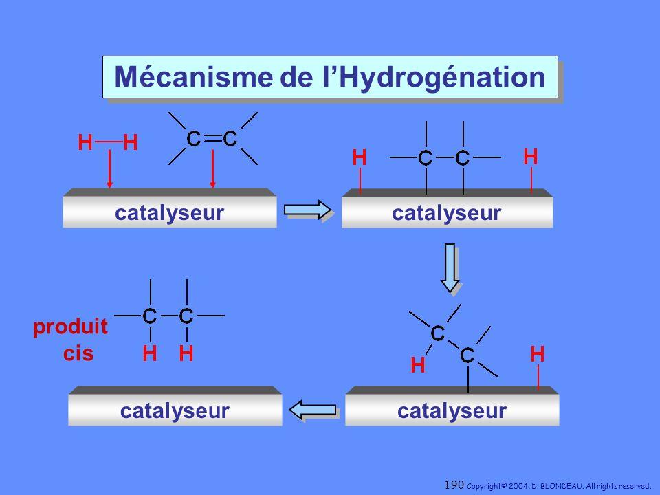 Mécanisme de l'Hydrogénation